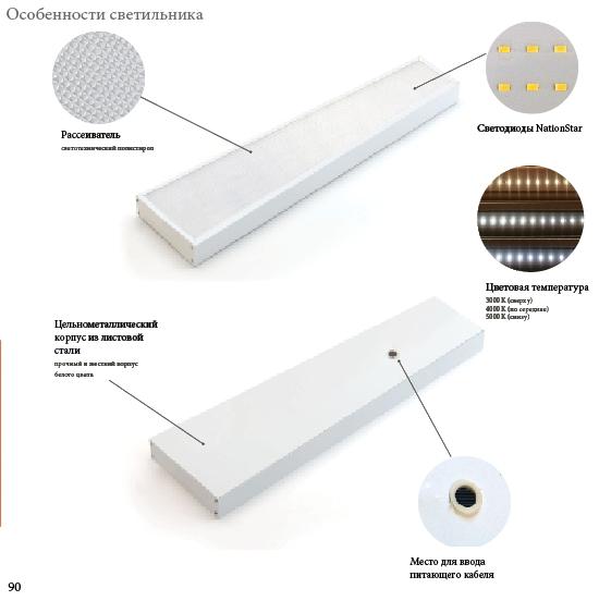 Особенности светильника АТ-ДПО-43
